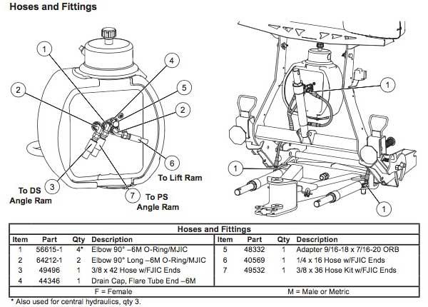 Western Prodigy Hydraulic Hose Diagram