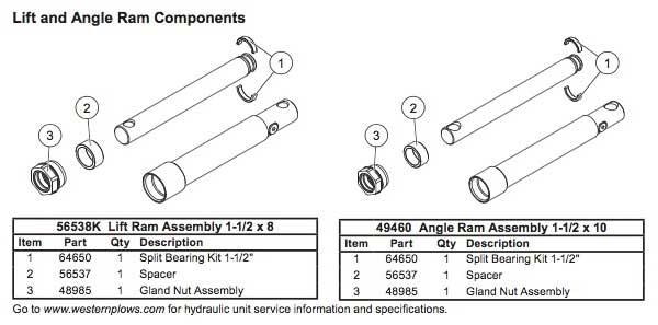 Western Prodigy Cylinders