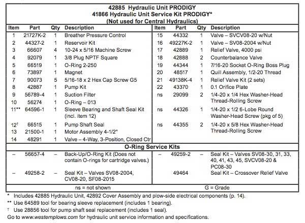 Western Prodigy Hydraulic Parts List