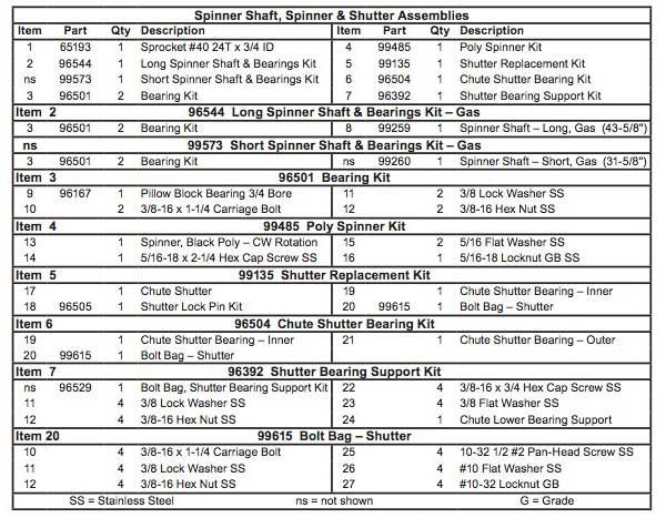 Striker Spinner And Shutter Parts List