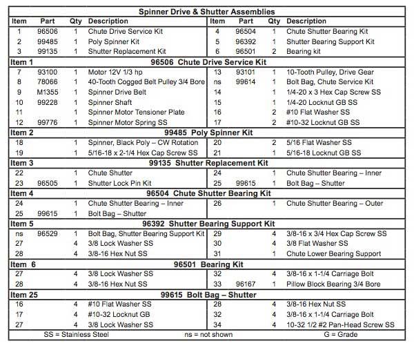 Western Striker Spinner Parts List