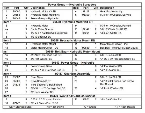 Striker Hydraulic Power Group Parts List