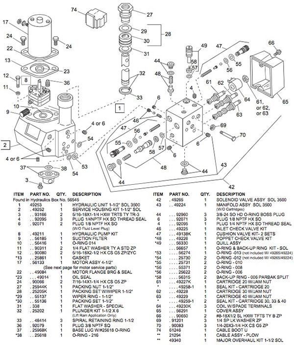 LSX Hydraulics