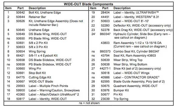Western Wide-Out Blade Parts List